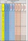 Pilips SRP620_Codes.jpg